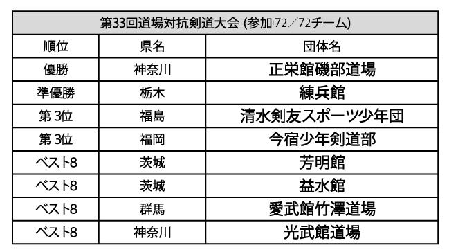 33栃木団体2