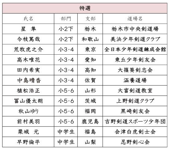 38書道展特選
